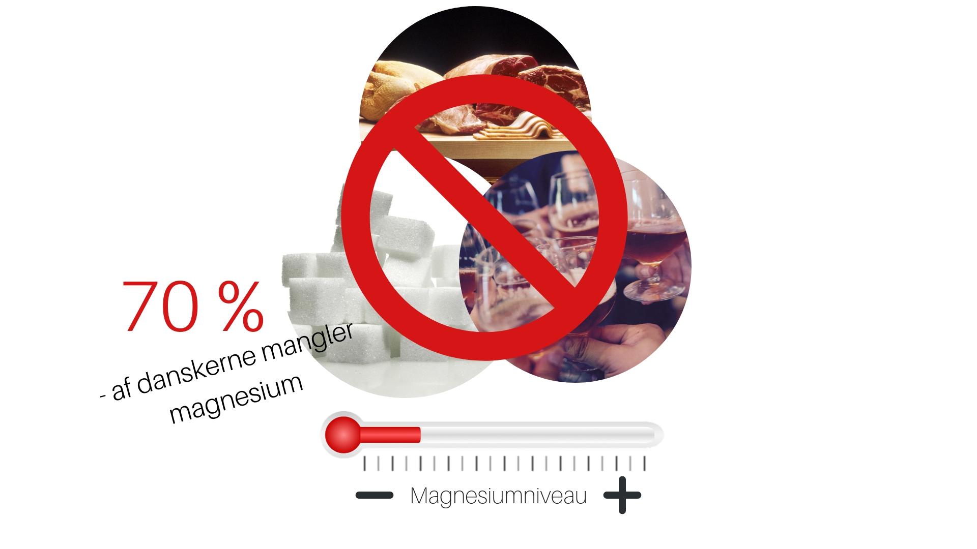 Hvad er magnesium godt for? Det svar får du her:
